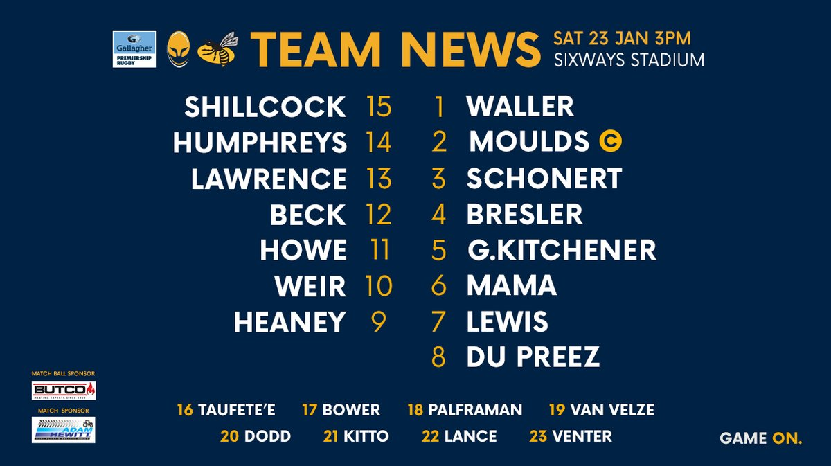 https://www.sixwaysrugby.co.uk/Sportsnetwork/Images/Teamsheets/WaspsH2020.jpg