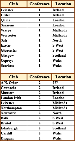 https://www.sixwaysrugby.co.uk/Sportsnetwork/Images/conferences.jpg